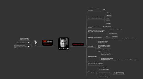 Mind Map: Florian Brody