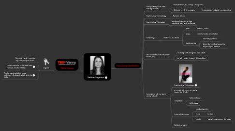 Mind Map: Sabine Seymour
