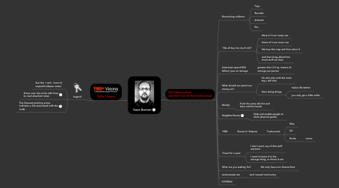 Mind Map: Sean Bonner