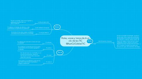 Mind Map: Roles, voces y tonos de A un clic de las TIC @AunCLICdelasTIC