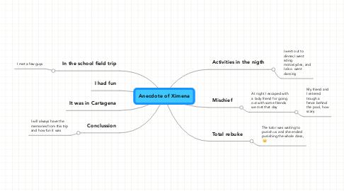 Mind Map: Anecdote of Ximena