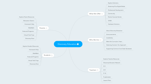 Mind Map: Discovery Education