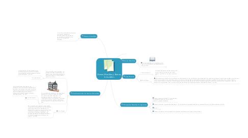 Mind Map: Bienes Muebles y Bienes Inmuebles