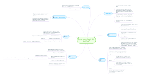 Mind Map: Presenting the Research Paper