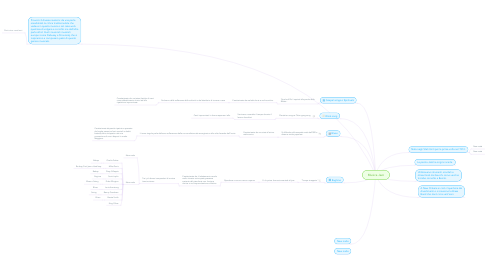 Mind Map: Musica Jazz