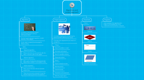 Mind Map: Algorithms and project approach