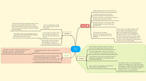 Mind Map: about me??