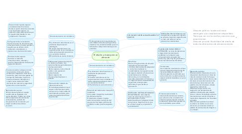 Mind Map: El diseño y manejo de un almacén