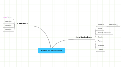 Mind Map: Comics for Social Justice