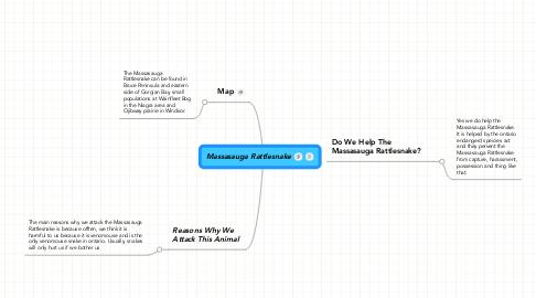 Mind Map: Massasauga Rattlesnake