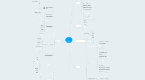 Mind Map: ttostore.ru