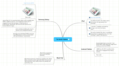 Mind Map: Tia Smith Tablets