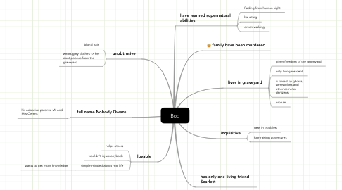 Mind Map: Bod