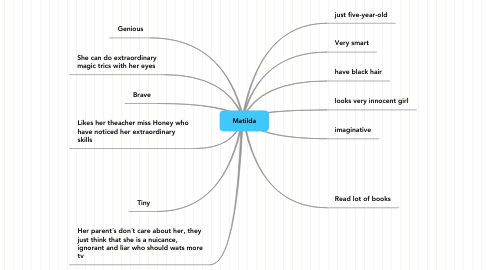 Mind Map: Matilda