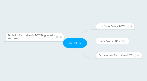 Mind Map: Bar Nine