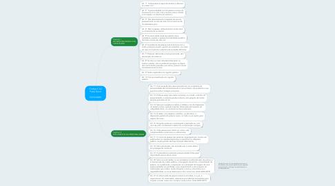 Mind Map: Código Civil Parte Geral  Comentado