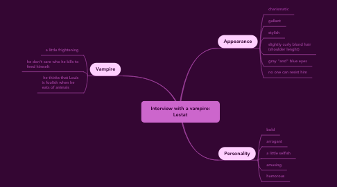 Mind Map: Interview with a vampire: Lestat