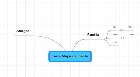 Mind Map: Teste Mapa da mente