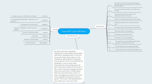 Mind Map: There Will Come Soft Rains.