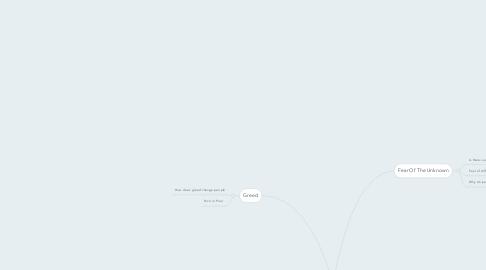 Mind Map: Tuck Everlasting