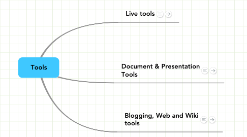 Mind Map: Tools