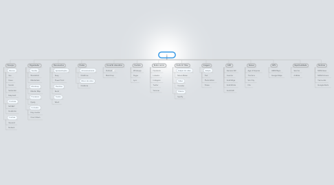 Mind Map: My Apps