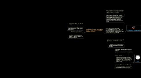 Mind Map: Las licencias Creative Commons: ¿una alternativa al copyright?