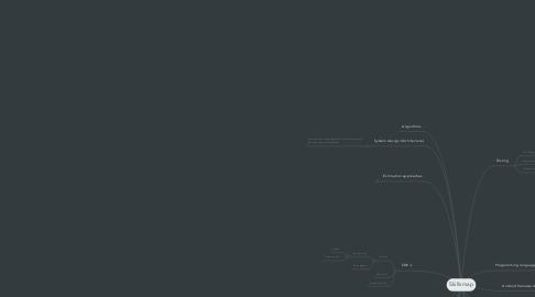 Mind Map: Skills map