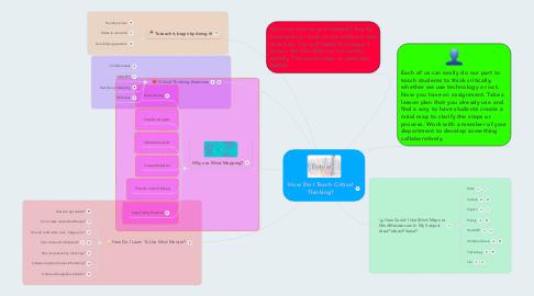 Mind Map: How Do I Teach Critical Thinking?