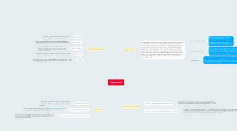 Mind Map: Paginas web.