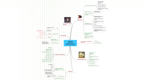 Mind Map: 2009-2010 Cultivating Meaningful Use of Technology Through: