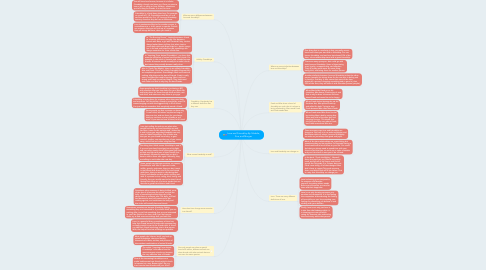 Mind Map: Love and Friendship By: Maddie, Zoe, and Morgan