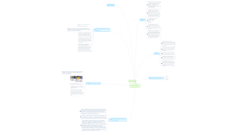Mind Map: BENCHMARK