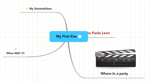 Mind Map: My First Kiss