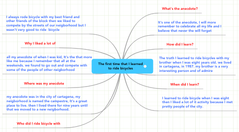 Mind Map: The first time that I learned to ride bicycles