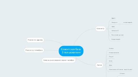 Mind Map: Клиентская база  3 пользователя