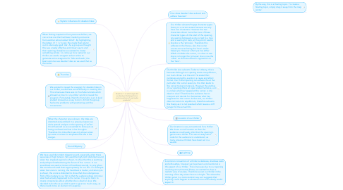 Mind Map: Question 1: in which ways did we develop/challenge forms and conventions of real media products?