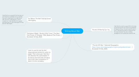 Mind Map: Writing About War