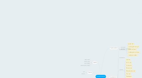 Mind Map: Строительство