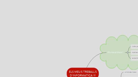 Mind Map: ELS MEUS TREBALLS D'INFORMATICA !!!