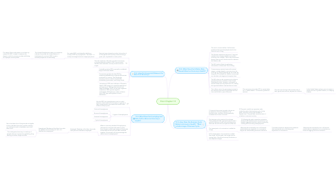 Mind Map: Econ Chapter 13