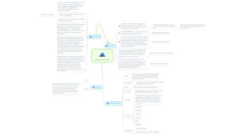 Mind Map: Carey Dill Pozzo