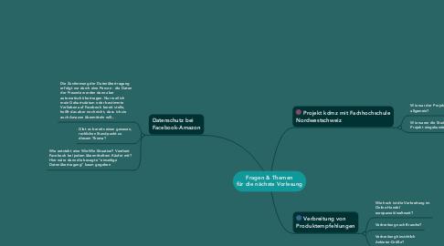Mind Map: Fragen & Themen für die nächste Vorlesung