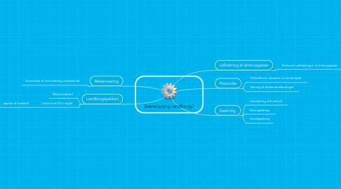 Mind Map: Bæredygtig landbrug?