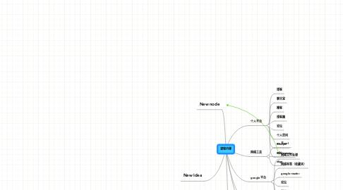 Mind Map: 课程内容