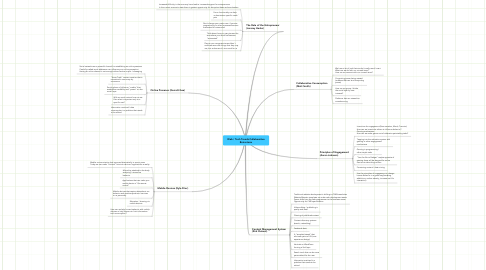 Mind Map: Web / Tech Trends Collaborative Brainstorm