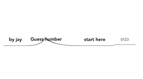Mind Map: Guess number