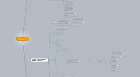 Mind Map: Direito Ambiental - Simplificado