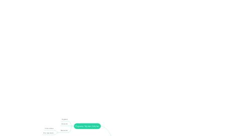 Mind Map: MI BICICLETA EN LAS CIENCIAS.