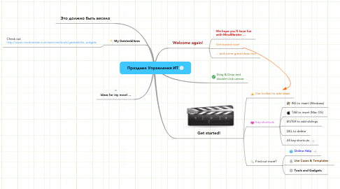 Mind Map: Праздник Управления ИТ